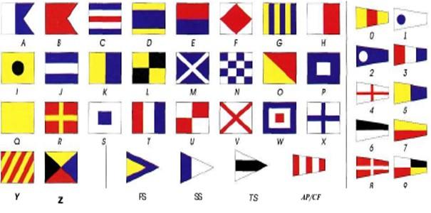 флаги международного свода сигналов